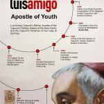 Infographic Luis Amigo apostle of youth